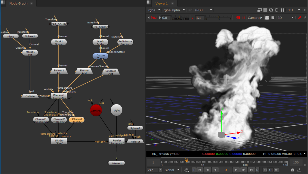 Eddy for Nuke: Smoke, Fire, Gaseous & Fluid Simulations by VortechsFX
